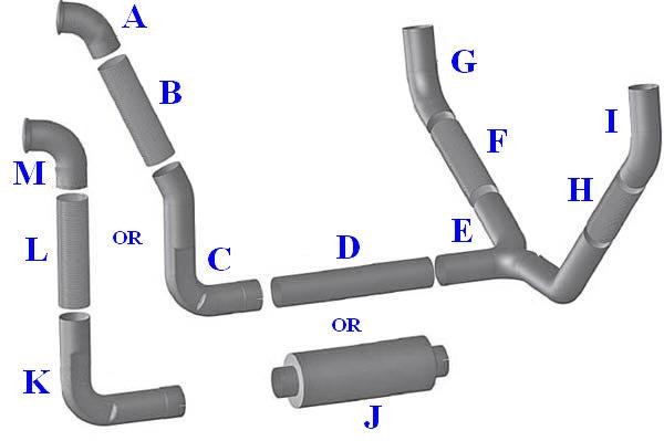 Peterbilt 379 Dual exhaust layout