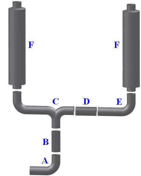 Peterbilt 387 dual exhaust layout